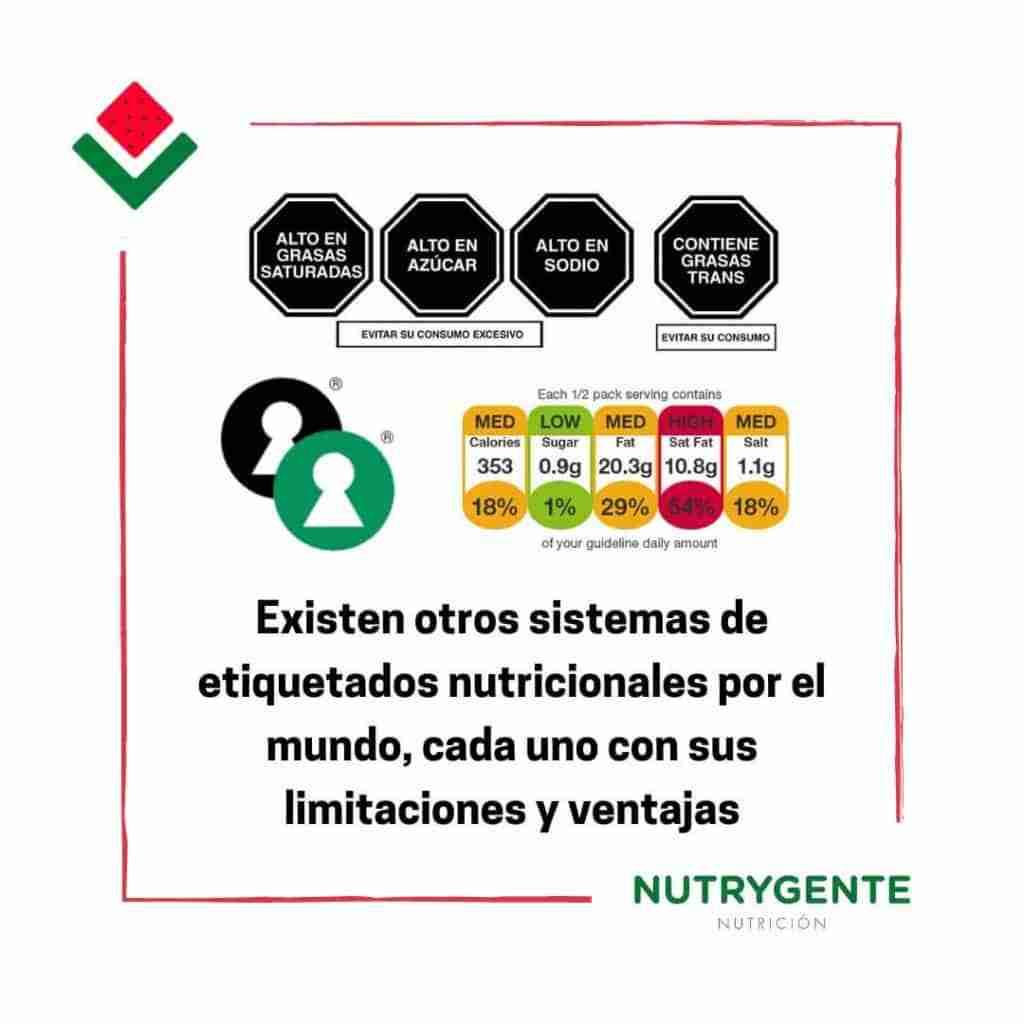 Nutri-score en otros países y tipo de etiquetados nutricionales fuera de España